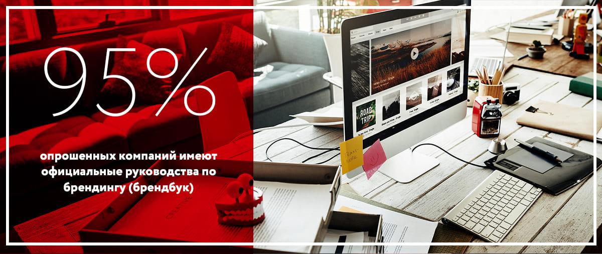 Статистика брендов 2020 исследования о брендинге брендбук