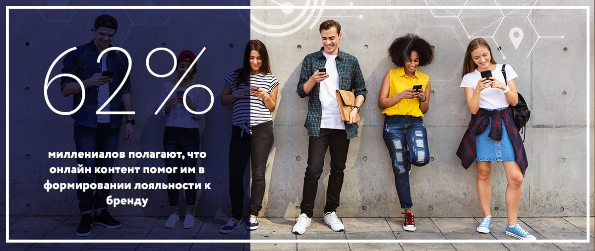 Статистика брендов 2020 исследования о брендинге социальные сети